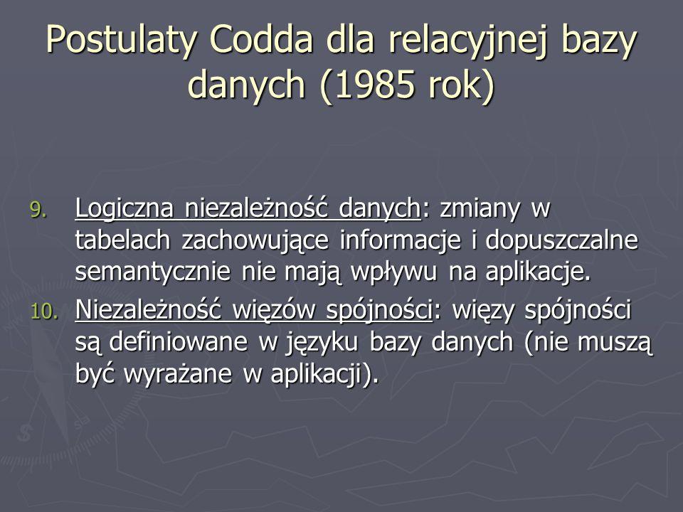 Spójność danych Więzy dziedziny: Określony typ wartości – dziedzina (liczba, ciąg znaków, itp.) – zadawany na poziomie definicji kolumny.