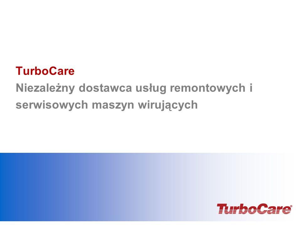 Privileged & Confidential – Page 2 1992 – PRU WIBREM 30 lat doswadczen na bazie ZRE Wrocław: REM-onty kapitalne turbin parowych, wodnych i kompresorów Elektrownie zawodowe Elektrociepłownie Cukrownie Kopalnie, zakłady odlewnicze, huty, itd..