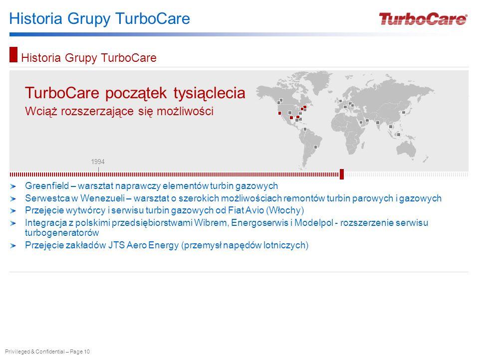 Privileged & Confidential – Page 10 Historia Grupy TurboCare TurboCare TurboCare początek tysiąclecia Wciąż rozszerzające się możliwości Greenfield –