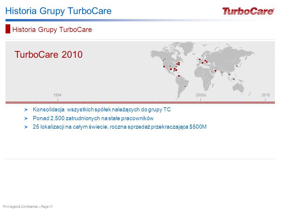 Privileged & Confidential – Page 11 Historia Grupy TurboCare TurboCare TurboCare 2010 Konsolidacja wszystkich spółek należących do grupy TC Ponad 2,50