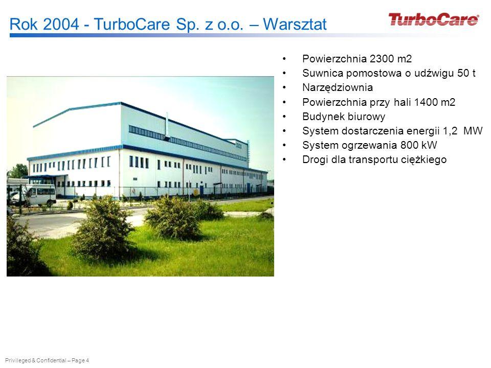 Privileged & Confidential – Page 4 Powierzchnia 2300 m2 Suwnica pomostowa o udźwigu 50 t Narzędziownia Powierzchnia przy hali 1400 m2 Budynek biurowy
