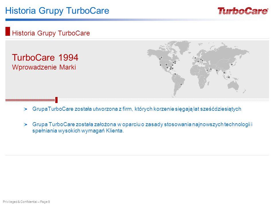 Privileged & Confidential – Page 9 Historia Grupy TurboCare Our Story Historia Grupy TurboCare TurboCare 1994 Wprowadzenie Marki GrupaTurboCare został