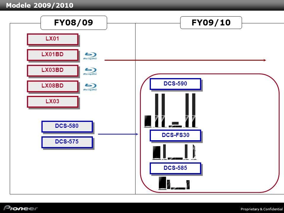 Proprietary & Confidential Modele 2009/2010 FY09/10 FY08/09 DCS-575 DCS-580 LX03BD LX01BD LX03 LX08BD LX01 DCS-585 DCS-FS30 DCS-590