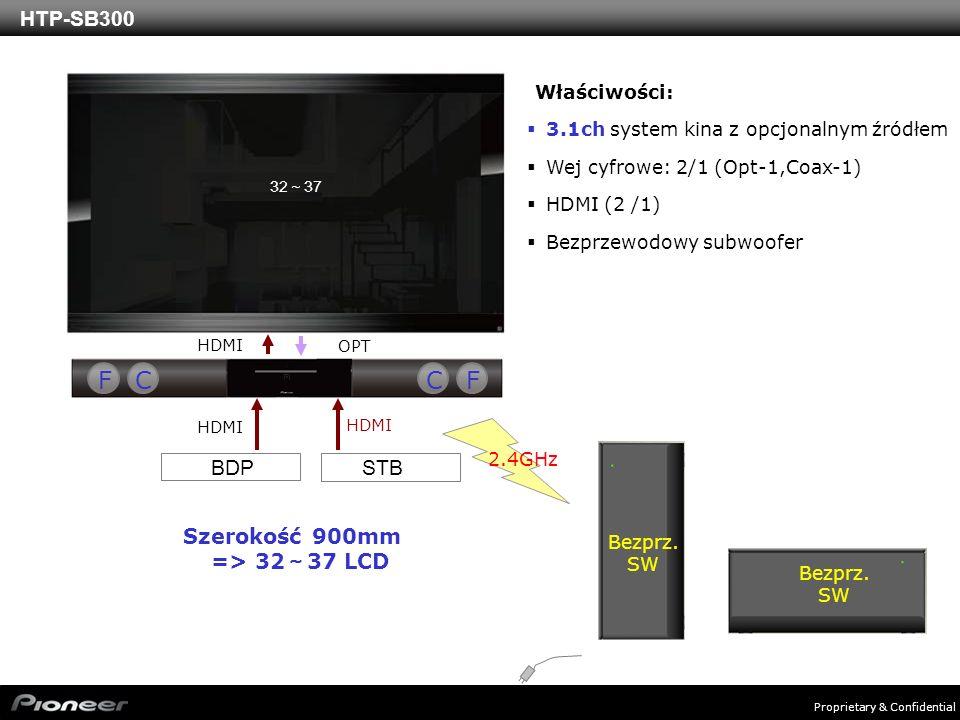 Proprietary & Confidential HTP-SB300 32 37 Szerokość 900mm => 32 37 LCD BDPSTB HDMI OPT 2.4GHz Wej cyfrowe: 2/1 (Opt-1,Coax-1) Właściwości: FFCC Bezprz.