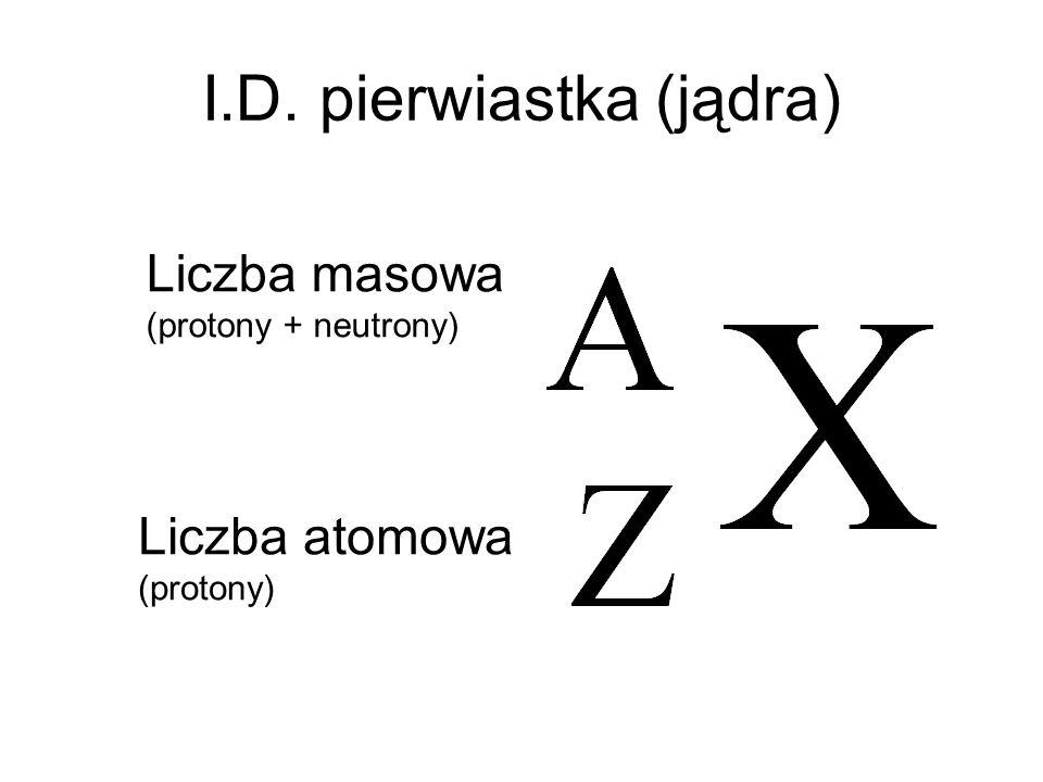 I.D. pierwiastka (jądra) Liczba masowa (protony + neutrony) Liczba atomowa (protony)
