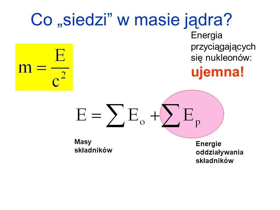 Co siedzi w masie jądra? Masy składników Energie oddziaływania składników Energia przyciągających się nukleonów: ujemna!