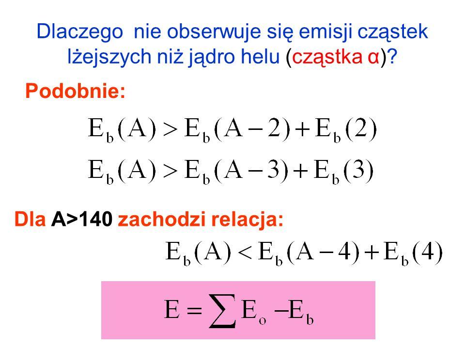 Dlaczego nie obserwuje się emisji cząstek lżejszych niż jądro helu (cząstka α)? Dla A>140 zachodzi relacja: Podobnie: