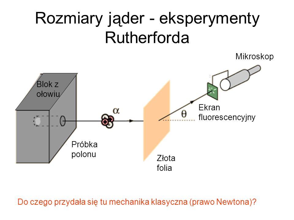 Masy jąder - spektrograf masowy Źródło Czy jądro (atomu) można zważyć?