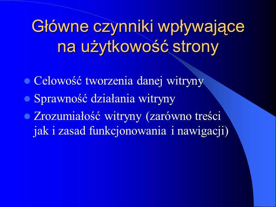 Skład tekstu Długi tekst należy podzielić na krótkie (ok.