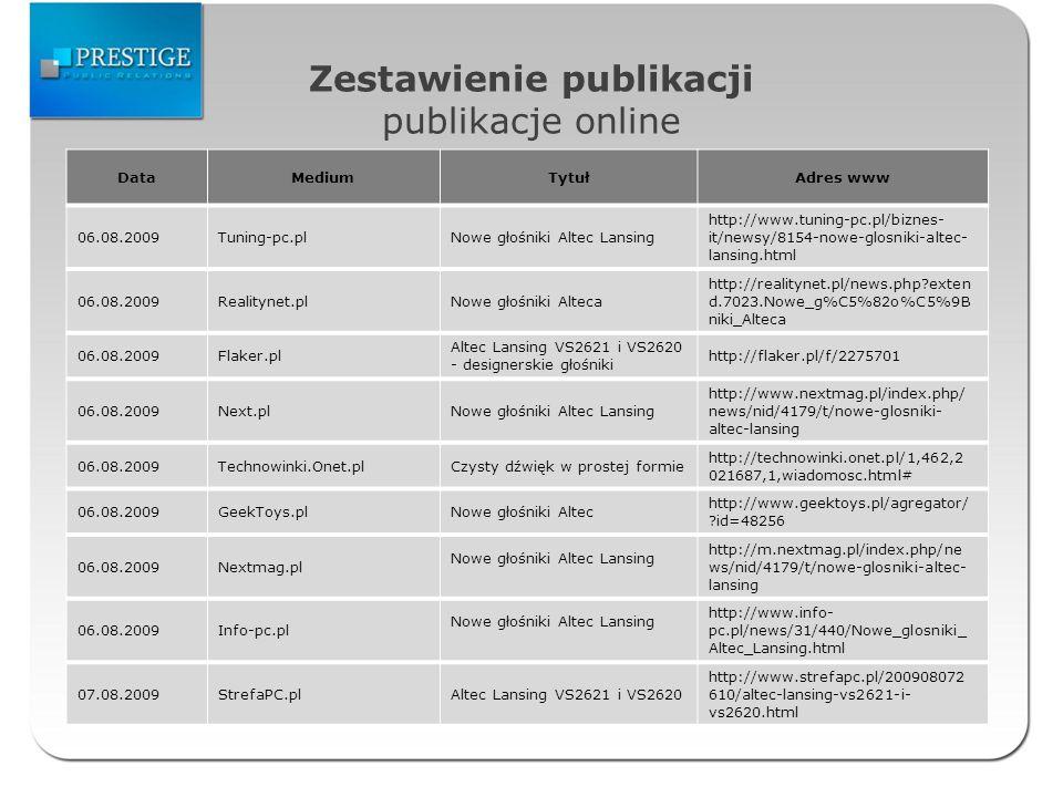07.08.2009Mobile.INTERNET.plAltec Lansing VS2621 i VS2620 - awangarda stylu i wydajny dźwięk http://www.mobile-internet.pl/Ostatnio- dodane,6,10563,Al