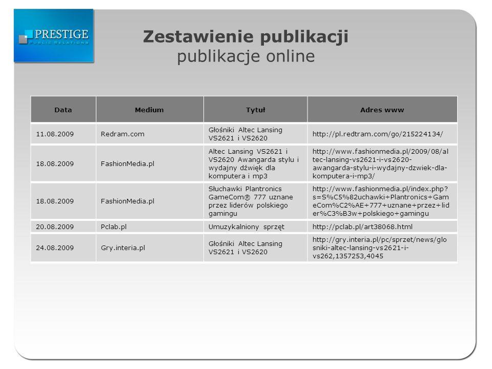 Zestawienie publikacji publikacje online DataMediumTytułAdres www 11.08.2009Redram.com Głośniki Altec Lansing VS2621 i VS2620 http://pl.redtram.com/go