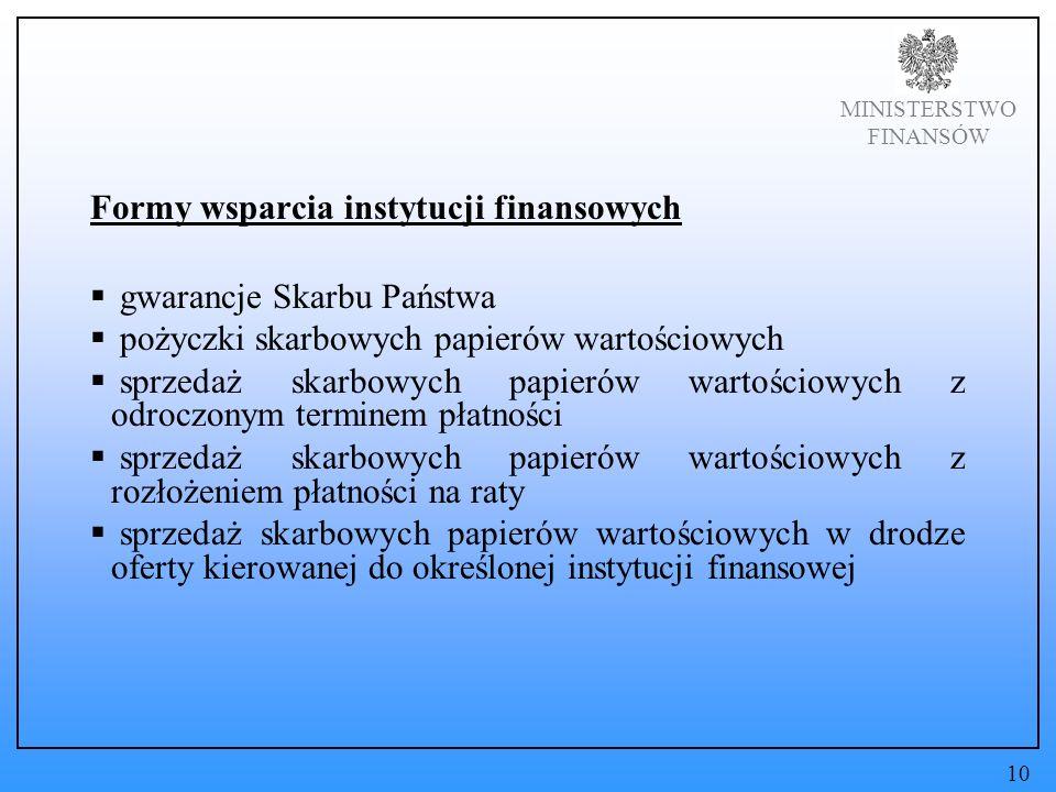 MINISTERSTWO FINANSÓW Formy wsparcia instytucji finansowych gwarancje Skarbu Państwa pożyczki skarbowych papierów wartościowych sprzedaż skarbowych papierów wartościowych z odroczonym terminem płatności sprzedaż skarbowych papierów wartościowych z rozłożeniem płatności na raty sprzedaż skarbowych papierów wartościowych w drodze oferty kierowanej do określonej instytucji finansowej 10