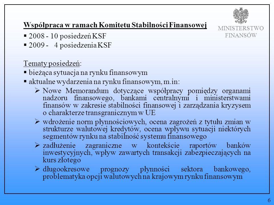 MINISTERSTWO FINANSÓW Współpraca w ramach Komitetu Stabilności Finansowej 2008 - 10 posiedzeń KSF 2009 - 4 posiedzenia KSF Tematy posiedzeń: bieżąca sytuacja na rynku finansowym aktualne wydarzenia na rynku finansowym, m.in: Nowe Memorandum dotyczące współpracy pomiędzy organami nadzoru finansowego, bankami centralnymi i ministerstwami finansów w zakresie stabilności finansowej i zarządzania kryzysem o charakterze transgranicznym w UE wdrożenie norm płynnościowych, ocena zagrożeń z tytułu zmian w strukturze walutowej kredytów, ocena wpływu sytuacji niektórych segmentów rynku na stabilność systemu finansowego zadłużenie zagraniczne w kontekście raportów banków inwestycyjnych, wpływ zawartych transakcji zabezpieczających na kurs złotego długookresowe prognozy płynności sektora bankowego, problematyka opcji walutowych na krajowym rynku finansowym 6