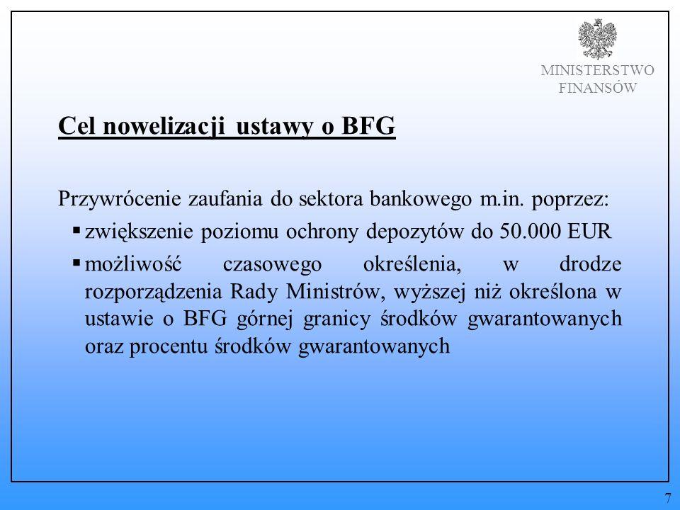 MINISTERSTWO FINANSÓW Cel nowelizacji ustawy o BFG Przywrócenie zaufania do sektora bankowego m.in.
