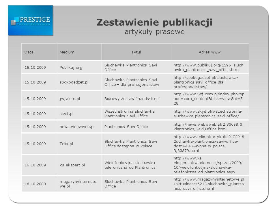 Zestawienie publikacji artykuły prasowe DataMediumTytułAdres www 15.10.2009Publikuj.org Słuchawka Plantronics Savi Office http://www.publikuj.org/1595