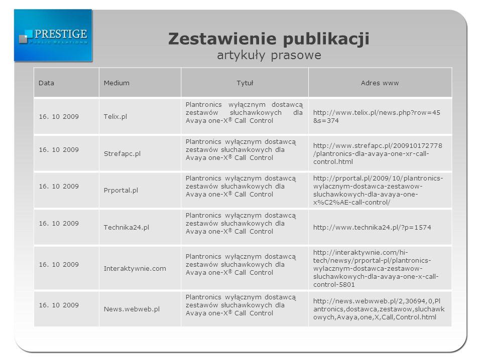 Zestawienie publikacji artykuły prasowe DataMediumTytułAdres www 16. 10 2009Telix.pl Plantronics wyłącznym dostawcą zestawów słuchawkowych dla Avaya o