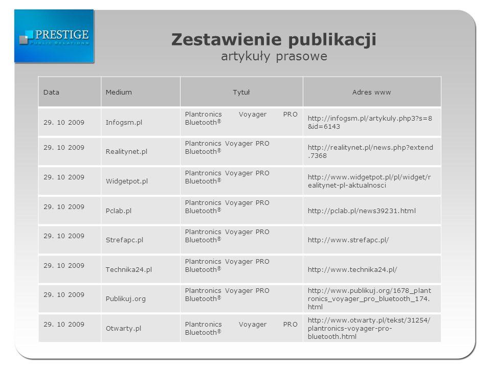 Zestawienie publikacji artykuły prasowe DataMediumTytułAdres www 29. 10 2009Infogsm.pl Plantronics Voyager PRO Bluetooth ® http://infogsm.pl/artykuly.