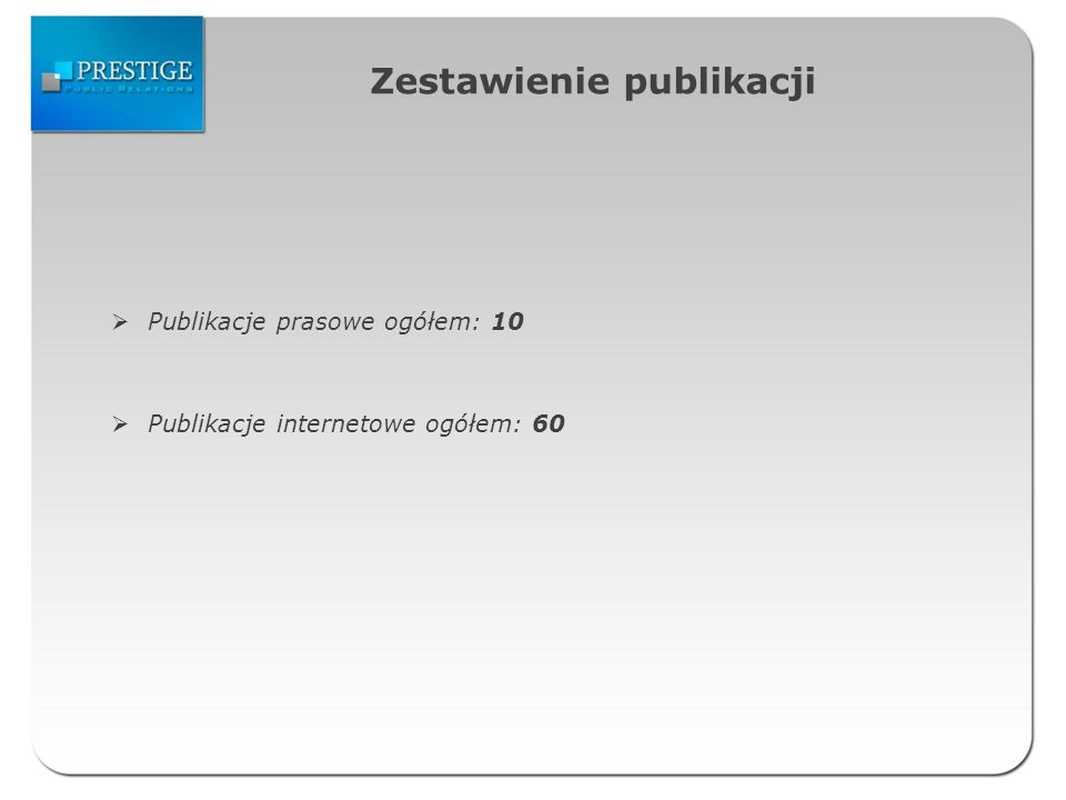 Zestawienie publikacji Publikacje prasowe ogółem: 10 Publikacje internetowe ogółem: 60