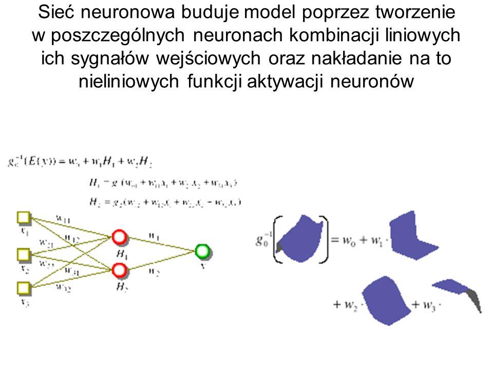 Sieć neuronowa może dać model lepszy niż metody statystyczne Model statystycznySieć neuronowa