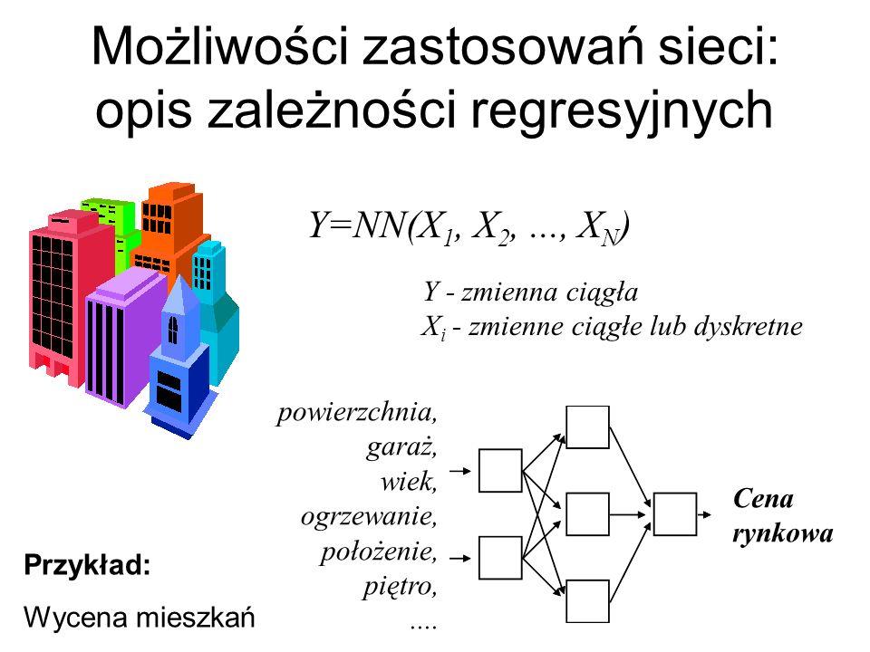 Możliwości zastosowań sieci: opis zależności regresyjnych Y=NN(X 1, X 2,..., X N ) powierzchnia, garaż, wiek, ogrzewanie, położenie, piętro,....