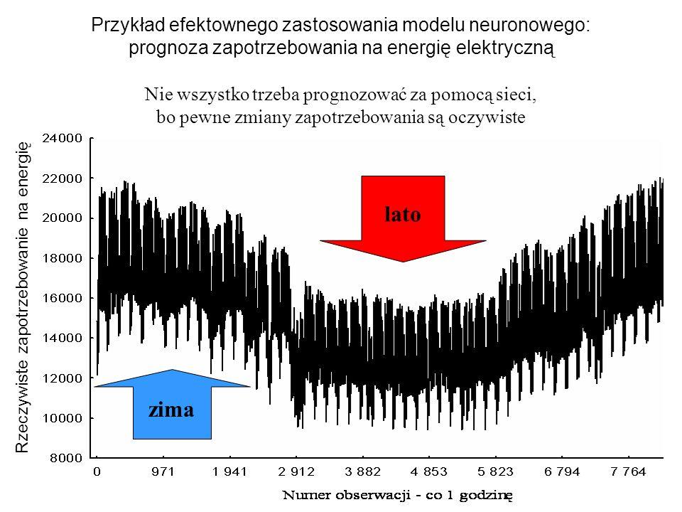 Rzeczywisty przebieg prognozowanego zjawiska może być różny przy tym samym punkcie startowym Dlatego dokładność prognozy zmniejsza się w miarę oddalan