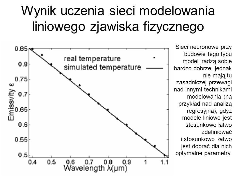 Wynik uczenia sieci modelowania liniowego zjawiska fizycznego Sieci neuronowe przy budowie tego typu modeli radzą sobie bardzo dobrze, jednak nie mają tu zasadniczej przewagi nad innymi technikami modelowania (na przykład nad analizą regresyjną), gdyż modele liniowe jest stosunkowo łatwo zdefiniować i stosunkowo łatwo jest dobrać dla nich optymalne parametry.