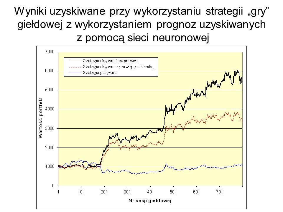 Prognozowanie notowań giełdowych