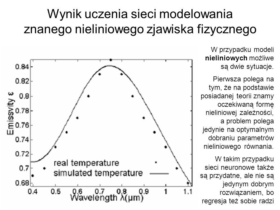 Wynik uczenia sieci modelowania znanego nieliniowego zjawiska fizycznego W przypadku modeli nieliniowych możliwe są dwie sytuacje.