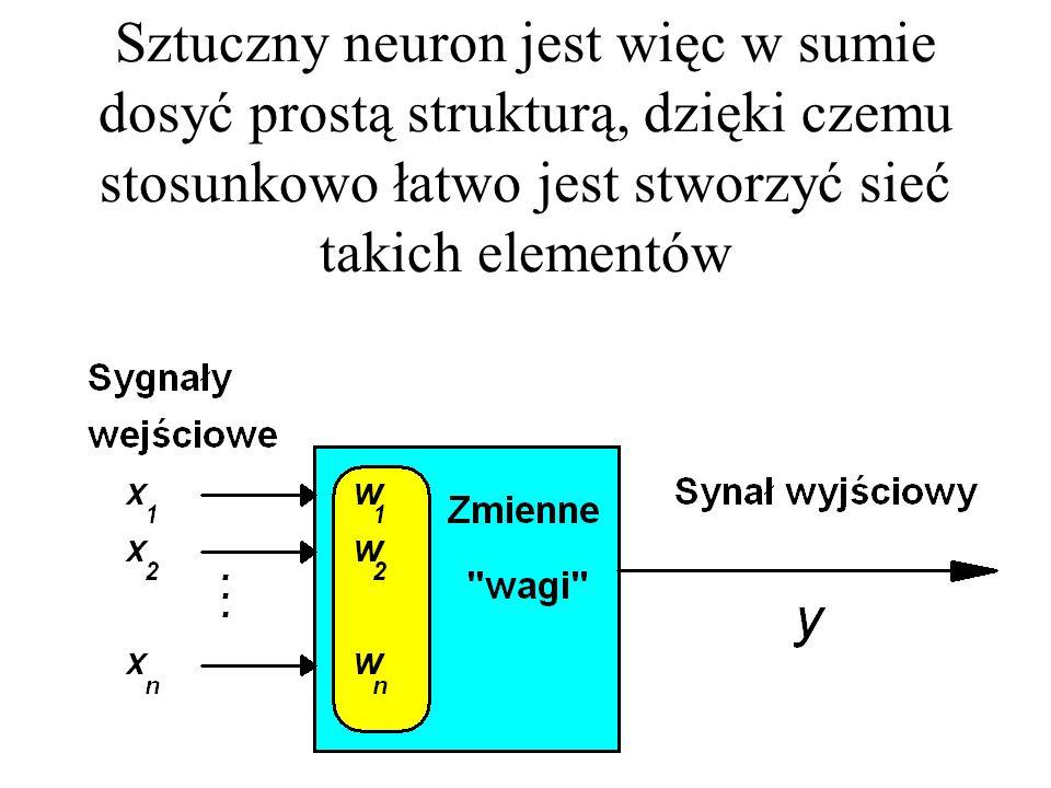 RBF) Odmiennie działającym elementem używanym w niektórych typach jest tzw. neuron radialny (RBF) Agregacja sygnałów wejściowych w tym typie neuronu p