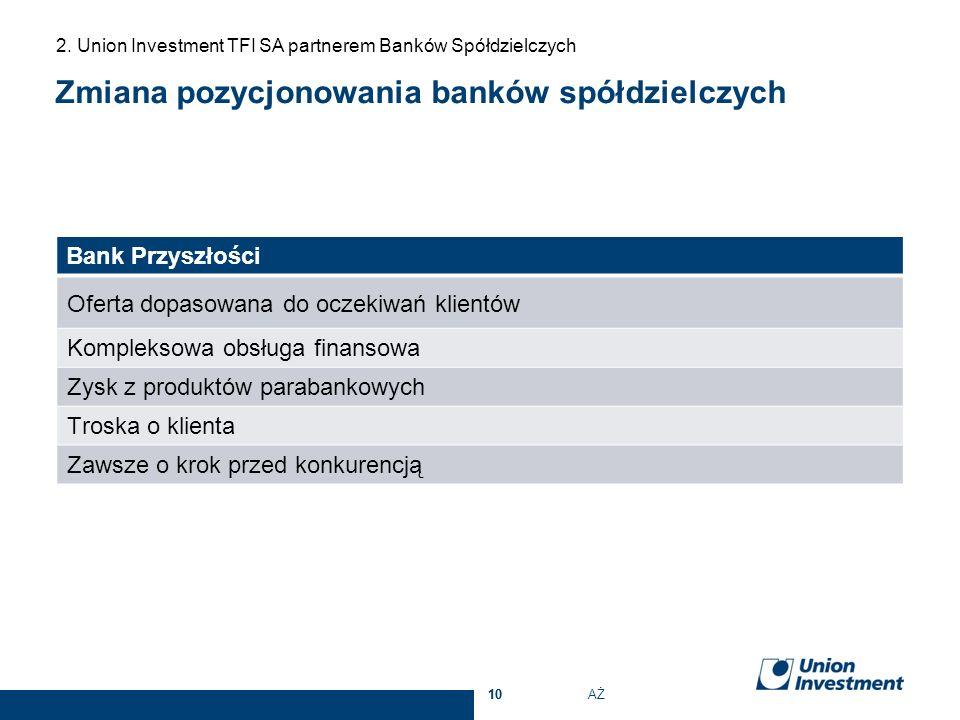 Zmiana pozycjonowania banków spółdzielczych 2. Union Investment TFI SA partnerem Banków Spółdzielczych 10 Bank Przyszłości Oferta dopasowana do oczeki