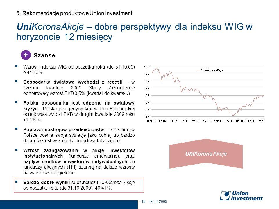09.11.200915 Wzrost indeksu WIG od początku roku (do 31.10.09) o 41,13%. Gospodarka światowa wychodzi z recesji – w trzecim kwartale 2009 Stany Zjedno