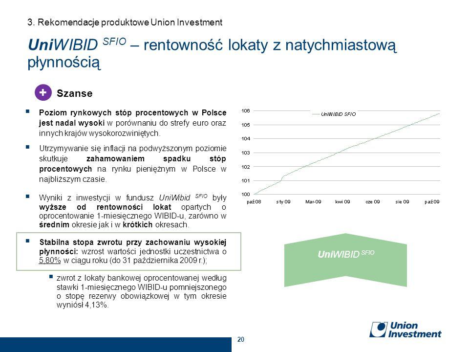 20 Poziom rynkowych stóp procentowych w Polsce jest nadal wysoki w porównaniu do strefy euro oraz innych krajów wysokorozwiniętych. Utrzymywanie się i