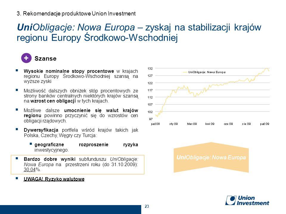 23 Wysokie nominalne stopy procentowe w krajach regionu Europy Środkowo-Wschodniej szansą na wyższe zyski Możliwość dalszych obniżek stóp procentowych