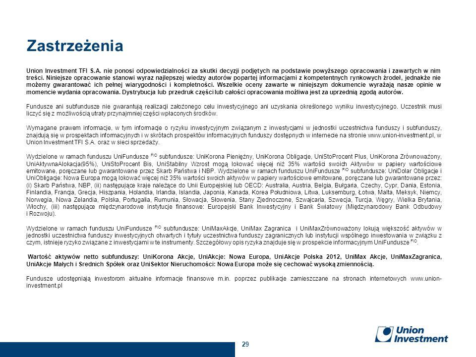 29 Union Investment TFI S.A. nie ponosi odpowiedzialności za skutki decyzji podjętych na podstawie powyższego opracowania i zawartych w nim treści. Ni