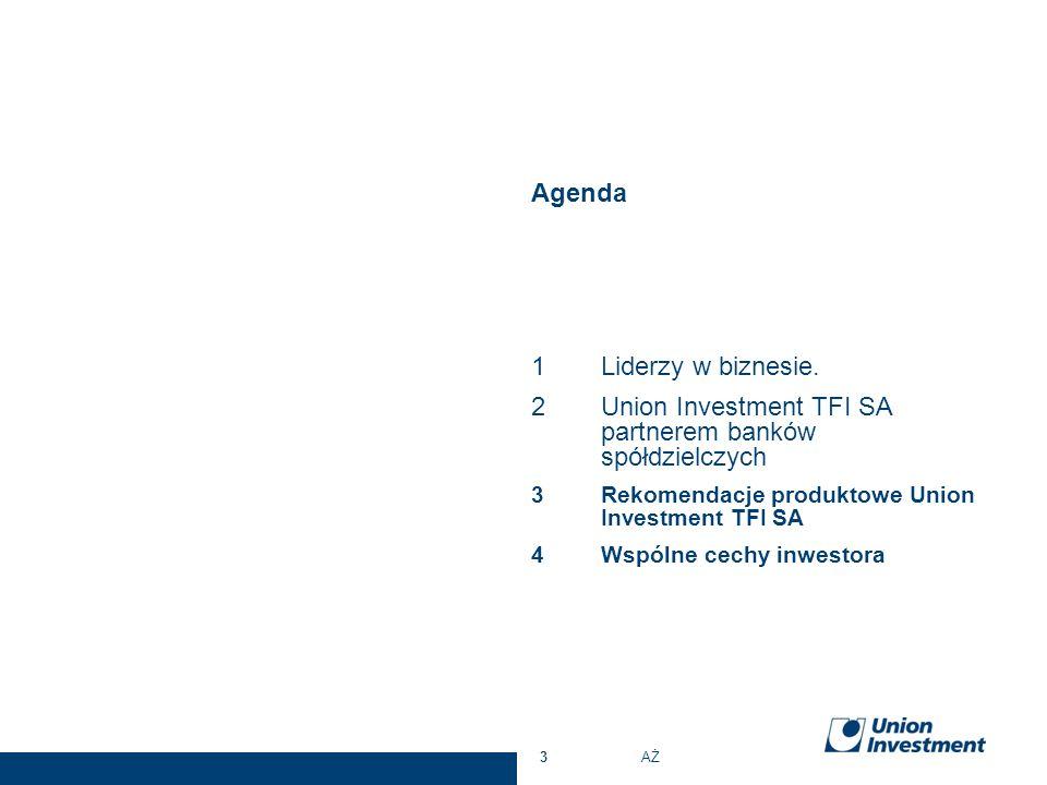 Agenda 1Liderzy w biznesie. 2Union Investment TFI SA partnerem banków spółdzielczych 3Rekomendacje produktowe Union Investment TFI SA 4Wspólne cechy i