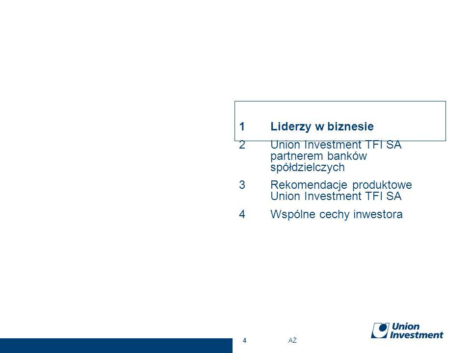 4 1Liderzy w biznesie 2Union Investment TFI SA partnerem banków spółdzielczych 3Rekomendacje produktowe Union Investment TFI SA 4Wspólne cechy inwesto