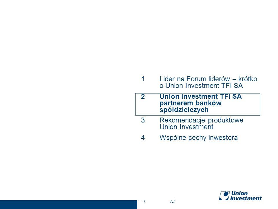 7 1Lider na Forum liderów – krótko o Union Investment TFI SA 2Union Investment TFI SA partnerem banków spółdzielczych 3Rekomendacje produktowe Union I