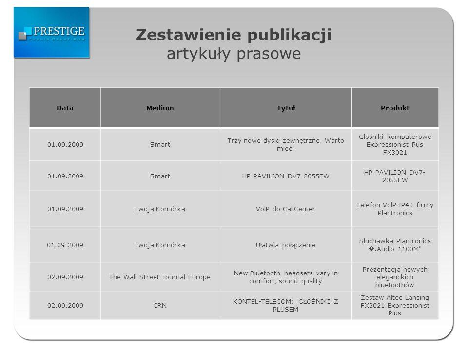 Zestawienie publikacji artykuły prasowe DataMediumTytułProdukt 01.09.2009Smart Trzy nowe dyski zewnętrzne.