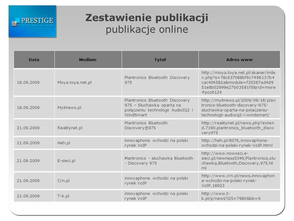 Zestawienie publikacji publikacje online DataMediumTytułAdres www 18.09.2009Moya.toya.net.pl Plantronics Bluetooth Discovery 975 http://moya.toya.net.pl/skaner/inde x.php s=78c637088bf6c7498137b4 cac406582a&module=f35387ad4d9 51e8b02999e27b03581f5&rid=more #poz6124 18.09.2009Myitnews.pl Plantronics Bluetooth Discovery 975 – Słuchawka oparta na połączeniu technologii AudioIQ2 i WindSmart http://myitnews.pl/2009/09/18/plan tronics-bluetooth-discovery-975- sluchawka-oparta-na-polaczeniu- technologii-audioiq2-i-windsmart/ 21.09.2009Realitynet.pl Plantronics Bluetooth Discovery®975 http://realitynet.pl/news.php exten d.7190.plantronics_bluetooth_disco very975 21.09.2009Heh.pl innovaphone wchodzi na polski rynek VoIP http://heh.pl/8076,innovaphone- wchodzi-na-polski-rynek-VoIP.html 21.09.2009E-sieci.pl P lantronics - słuchawka Bluetooth - Discovery 975 http://www.nowosci.e- sieci.pl/newness5349,Plantronics,slu chawka,Bluetooth,Discovery,975.ht ml 21.09.2009Crn.pl innovaphone wchodzi na polski rynek VoIP http://www.crn.pl/news,innovaphon e-wchodzi-na-polski-rynek- VoIP,18923 21.09.2009T-k.pl innovaphone wchodzi na polski rynek VoIP http://www.t- k.pl/p/news i25=7980&bb=6