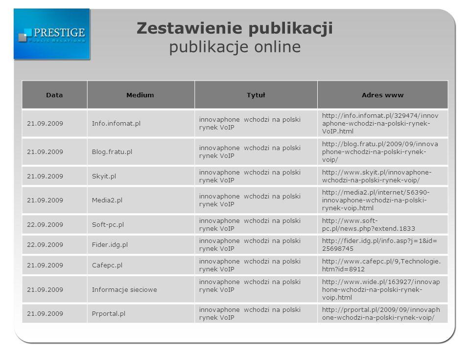 Zestawienie publikacji publikacje online DataMediumTytułAdres www 21.09.2009Info.infomat.pl innovaphone wchodzi na polski rynek VoIP http://info.infomat.pl/329474/innov aphone-wchodzi-na-polski-rynek- VoIP.html 21.09.2009Blog.fratu.pl innovaphone wchodzi na polski rynek VoIP http://blog.fratu.pl/2009/09/innova phone-wchodzi-na-polski-rynek- voip/ 21.09.2009Skyit.pl innovaphone wchodzi na polski rynek VoIP http://www.skyit.pl/innovaphone- wchodzi-na-polski-rynek-voip/ 21.09.2009Media2.pl innovaphone wchodzi na polski rynek VoIP http://media2.pl/internet/56390- innovaphone-wchodzi-na-polski- rynek-voip.html 22.09.2009Soft-pc.pl innovaphone wchodzi na polski rynek VoIP http://www.soft- pc.pl/news.php extend.1833 22.09.2009Fider.idg.pl innovaphone wchodzi na polski rynek VoIP http://fider.idg.pl/info.asp j=1&id= 25698745 21.09.2009Cafepc.pl innovaphone wchodzi na polski rynek VoIP http://www.cafepc.pl/9,Technologie.
