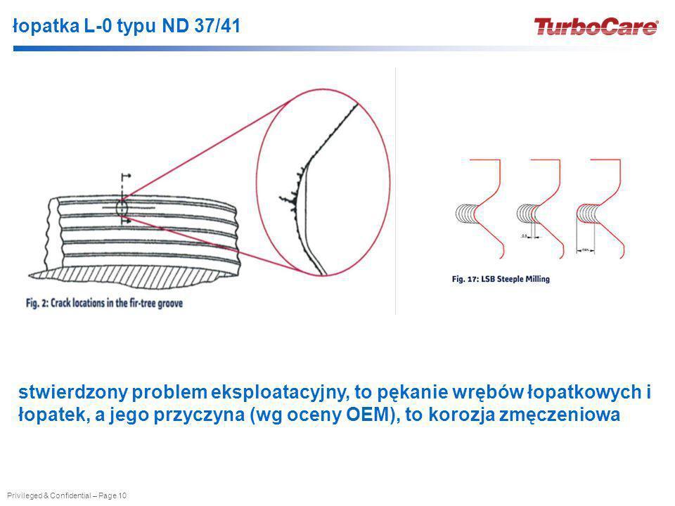 Privileged & Confidential – Page 10 łopatka L-0 typu ND 37/41 stwierdzony problem eksploatacyjny, to pękanie wrębów łopatkowych i łopatek, a jego przy