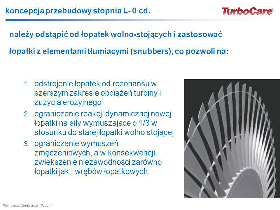 Privileged & Confidential – Page 14 koncepcja przebudowy stopnia L- 0 cd. 1. odstrojenie łopatek od rezonansu w szerszym zakresie obciążeń turbiny i z