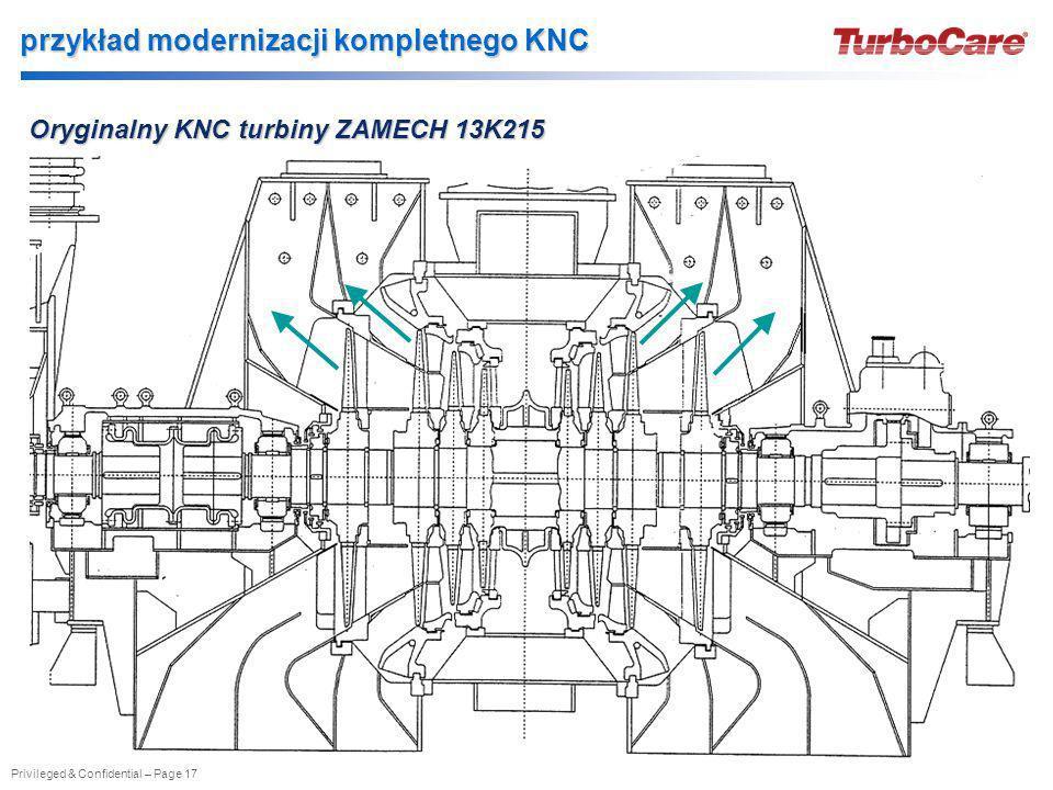 Privileged & Confidential – Page 17 przykład modernizacji kompletnego KNC Oryginalny KNC turbiny ZAMECH 13K215