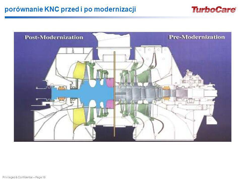 Privileged & Confidential – Page 19 porównanie KNC przed i po modernizacji
