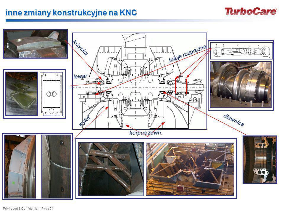 Privileged & Confidential – Page 24 inne zmiany konstrukcyjne na KNC łożyska lewar dławnice wylot tuleje rozprężne korpus zewn.