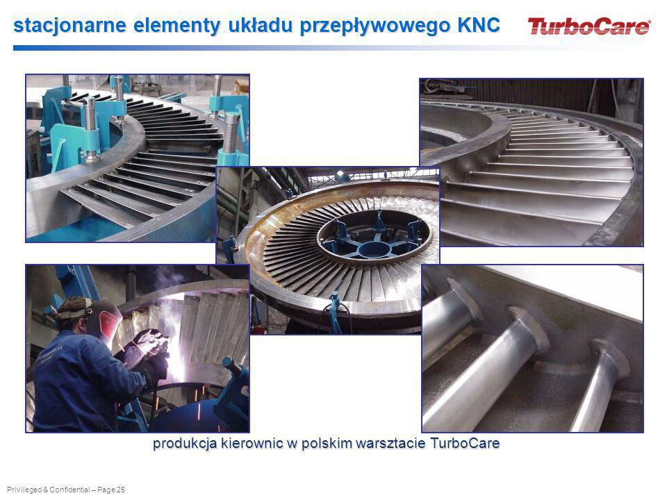 Privileged & Confidential – Page 25 produkcja kierownic w polskim warsztacie TurboCare stacjonarne elementy układu przepływowego KNC