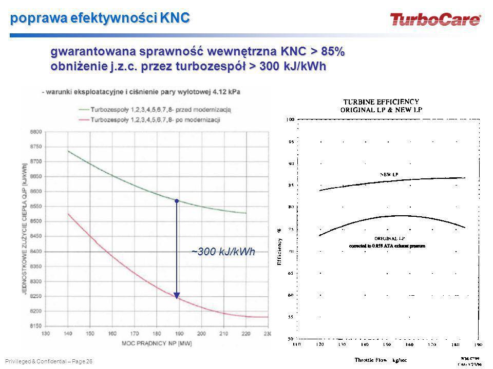 Privileged & Confidential – Page 26 ~300 kJ/kWh poprawa efektywności KNC gwarantowana sprawność wewnętrzna KNC > 85% obniżenie j.z.c. przez turbozespó