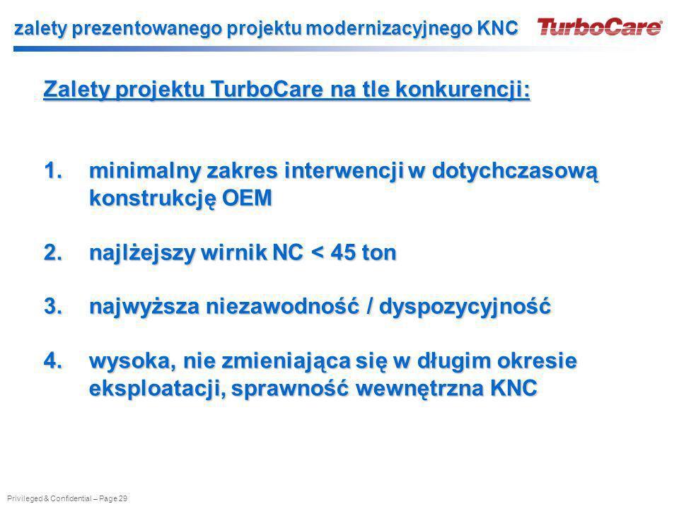 Privileged & Confidential – Page 29 Zalety projektu TurboCare na tle konkurencji: 1.minimalny zakres interwencji w dotychczasową konstrukcję OEM 2.naj