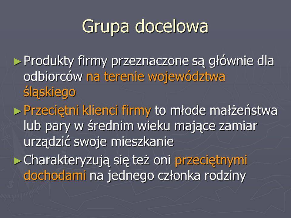 Grupa docelowa Produkty firmy przeznaczone są głównie dla odbiorców na terenie województwa śląskiego Produkty firmy przeznaczone są głównie dla odbior