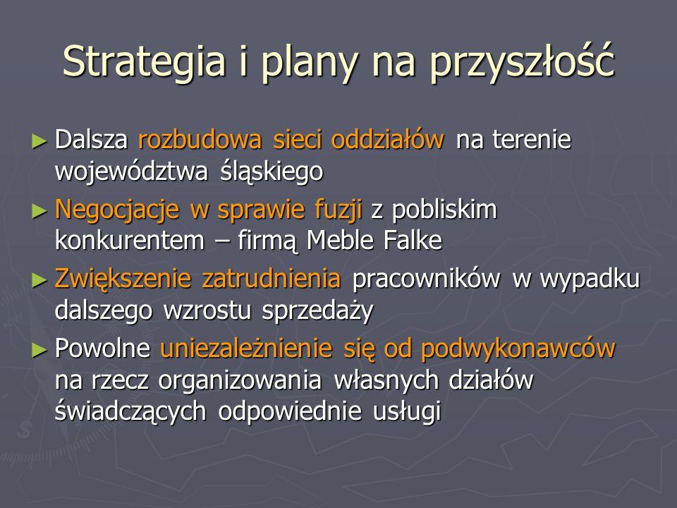 Strategia i plany na przyszłość Dalsza rozbudowa sieci oddziałów na terenie województwa śląskiego Dalsza rozbudowa sieci oddziałów na terenie wojewódz